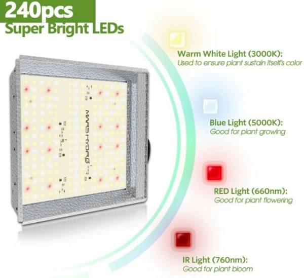 LED-TS600W